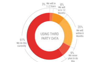 ingest data from partners
