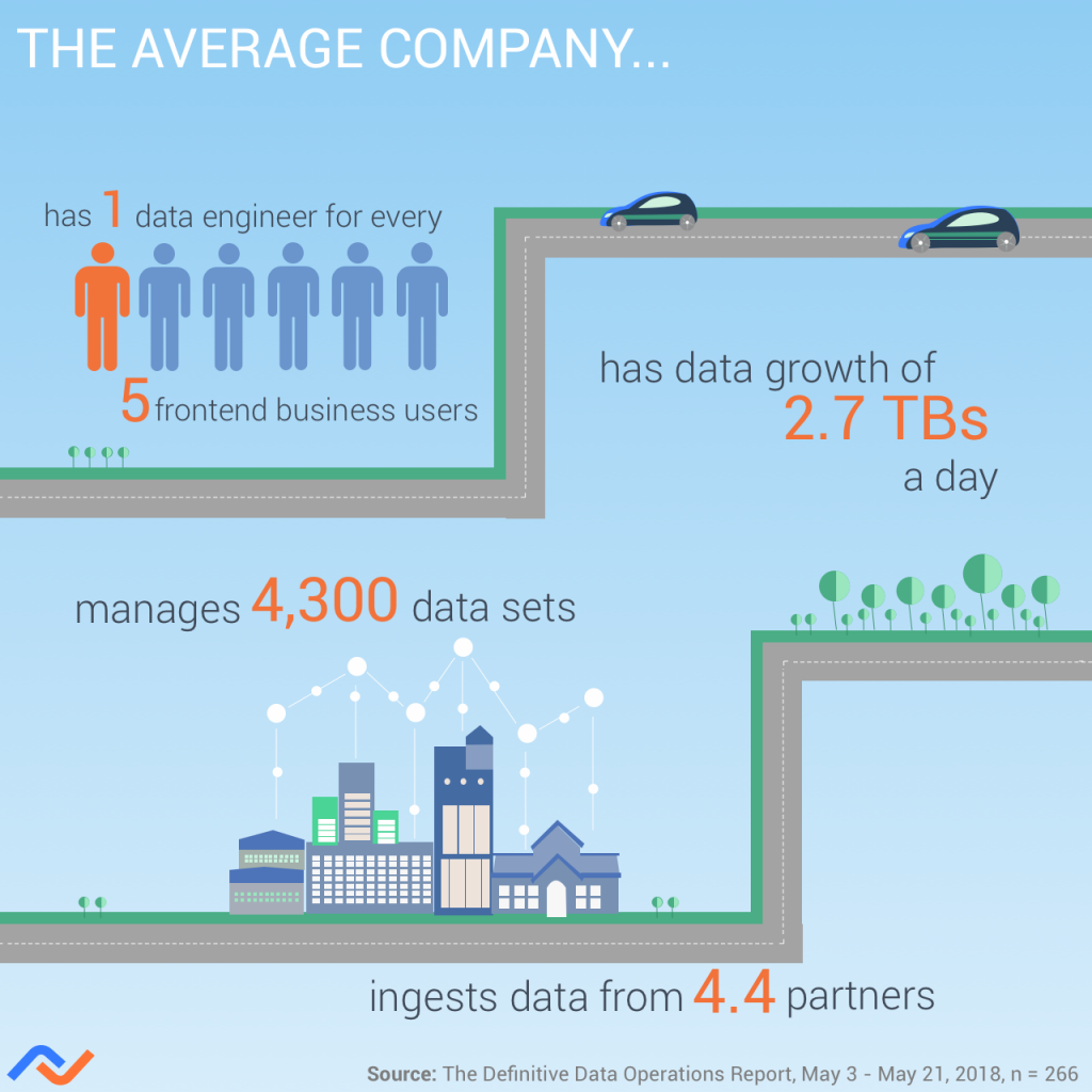 data-operations-at-average-company